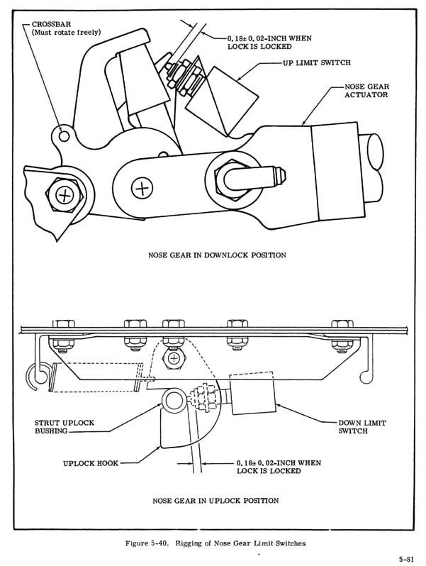 """This service manual drawing does the best job of showing exactly what to include in the switch plunger adjustment measurement. Note, the measurement isn't just of the moving part of the plunger."""